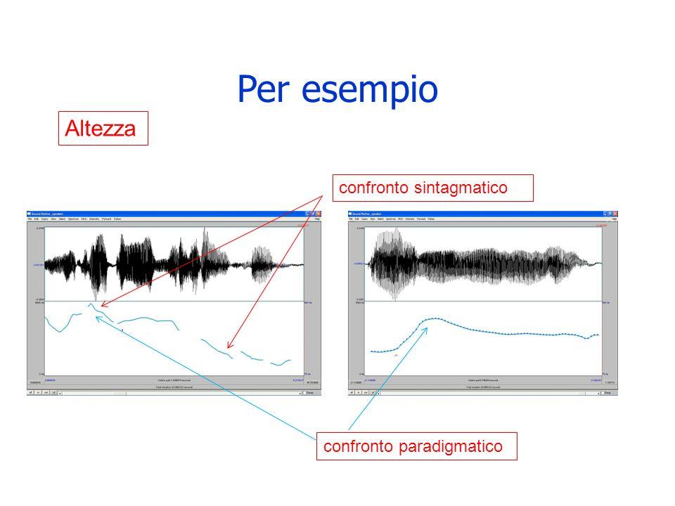 Il sistema soprasegmentale Per soprasegmentali si intendono quelle proprietà fonetiche che trascendono il segmento Se un segmento corrisponde ad ununi