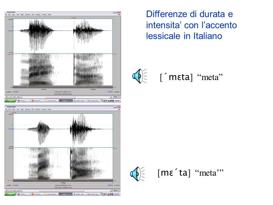 Laccento in Italiano In italiano laccento e dato da: –Frequenza fondamentale (f 0 ) –Durata –Intensita Il parametro più affidabile nella percezione de