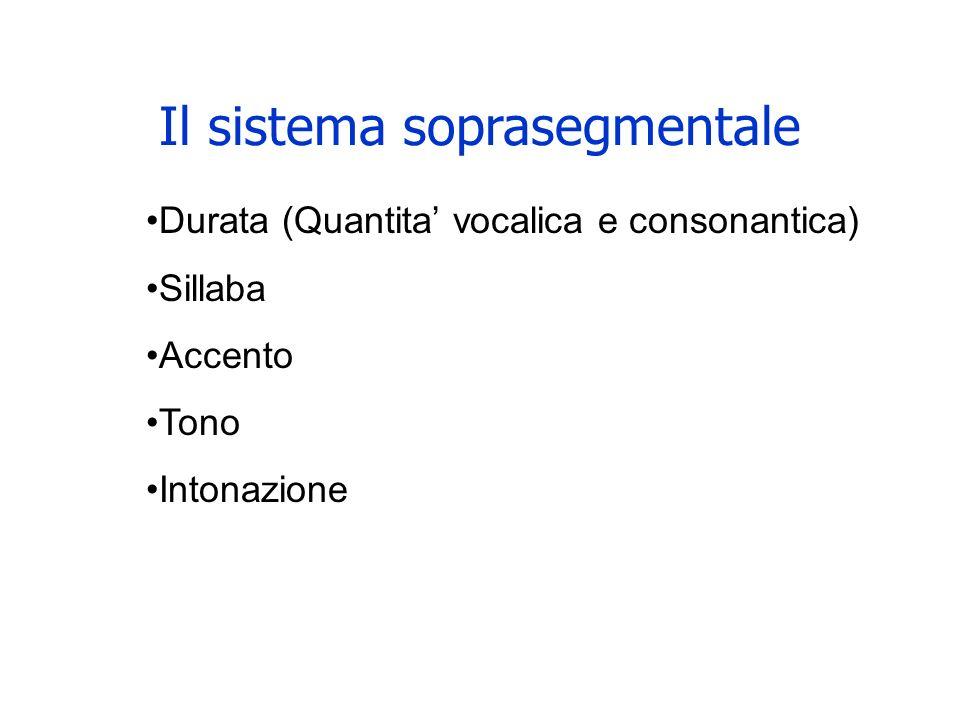 Ancora sui soprasegmentali I soprasegmentali utilizzano le proprietà intrinseche dei suoni per la realizzazione di funzioni linguistiche –Es.: tutti i