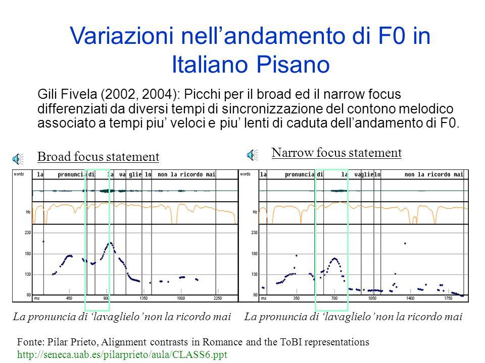 Variazioni nellandamento di F0 in Italiano Napoletano Tempi diversi di sincronizzazione di F0 con la frase differenziano frasi interrogative da frasi
