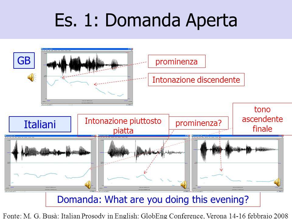 Trasferimento dei tratti soprasegmentali in L2? E noto che parlando una seconda lingua si trasferiscano i tratti soprasegmentali della L1 nella L2. Av