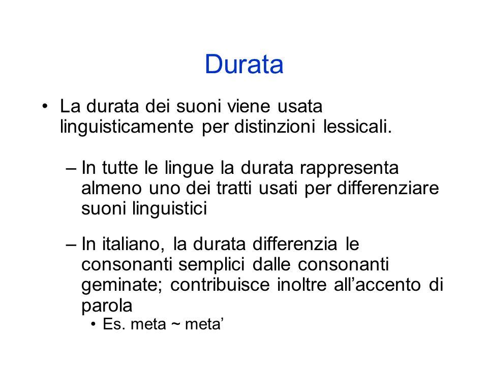 Il sistema soprasegmentale Durata (Quantita vocalica e consonantica) Sillaba Accento Tono Intonazione
