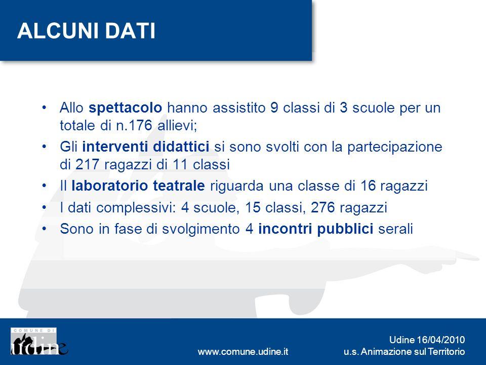 Udine 16/04/2010 u.s.