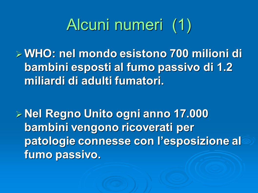 Alcuni numeri (1) WHO: nel mondo esistono 700 milioni di bambini esposti al fumo passivo di 1.2 miliardi di adulti fumatori. WHO: nel mondo esistono 7