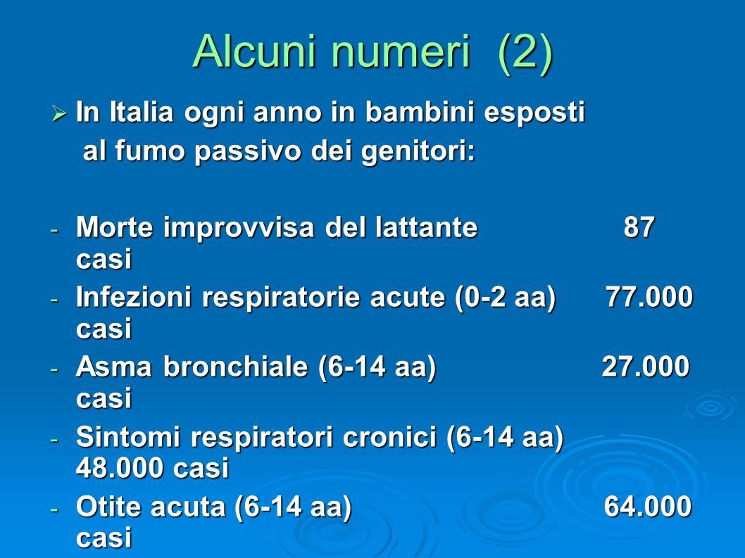 Alcuni numeri (2) In Italia ogni anno in bambini esposti In Italia ogni anno in bambini esposti al fumo passivo dei genitori: al fumo passivo dei geni