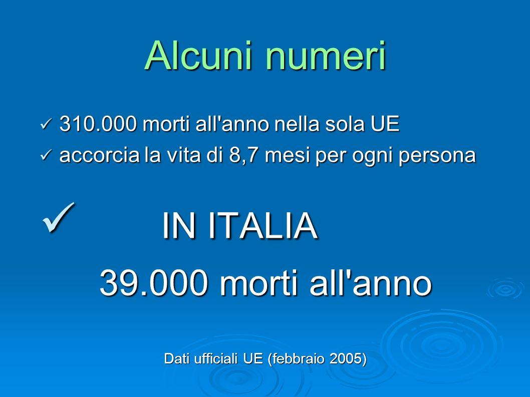 Alcuni numeri 310.000 morti all'anno nella sola UE 310.000 morti all'anno nella sola UE accorcia la vita di 8,7 mesi per ogni persona accorcia la vita