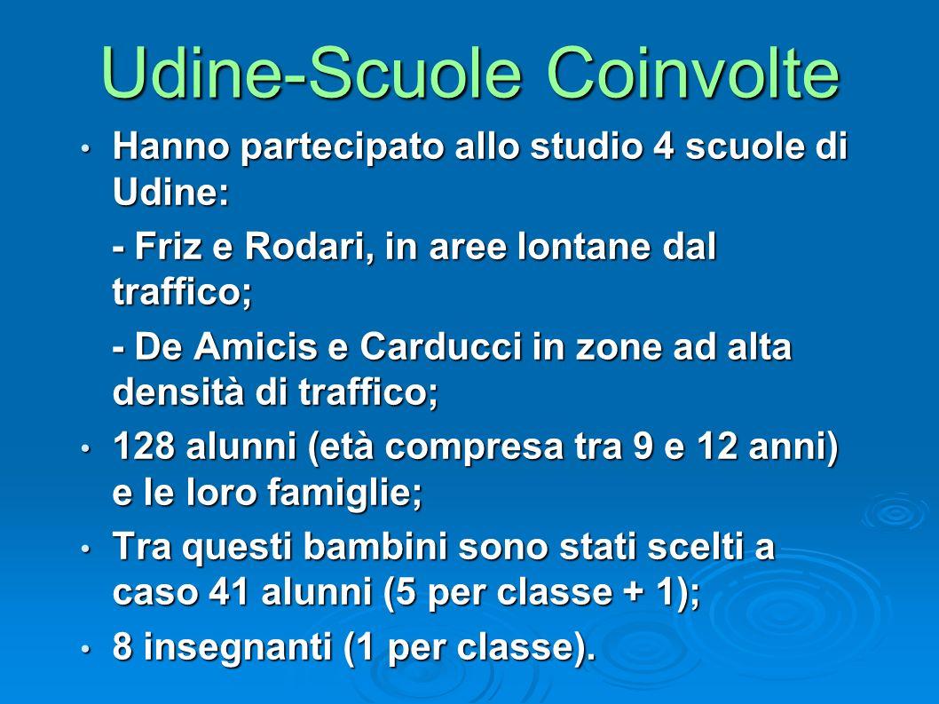 Udine-Scuole Coinvolte Hanno partecipato allo studio 4 scuole di Udine: Hanno partecipato allo studio 4 scuole di Udine: - Friz e Rodari, in aree lont