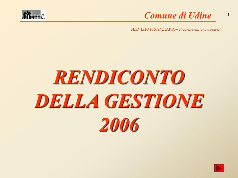 Comune di Udine 1 RENDICONTO DELLA GESTIONE 2006 SERVIZIO FINANZIARIO – Programmazione e bilanci