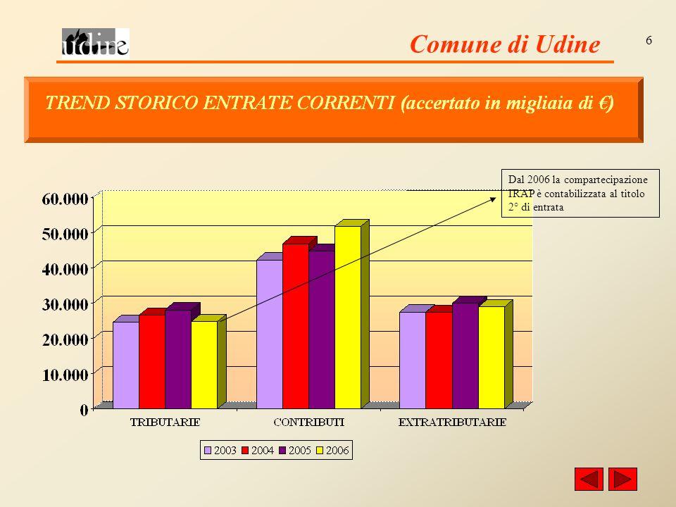 Comune di Udine 17 INDICATORI DI CHECK UP