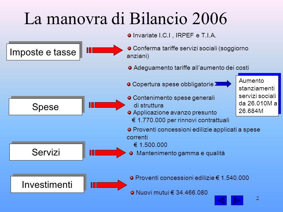 13 Entrate correnti 2006 (escluso Ambito S.A.)