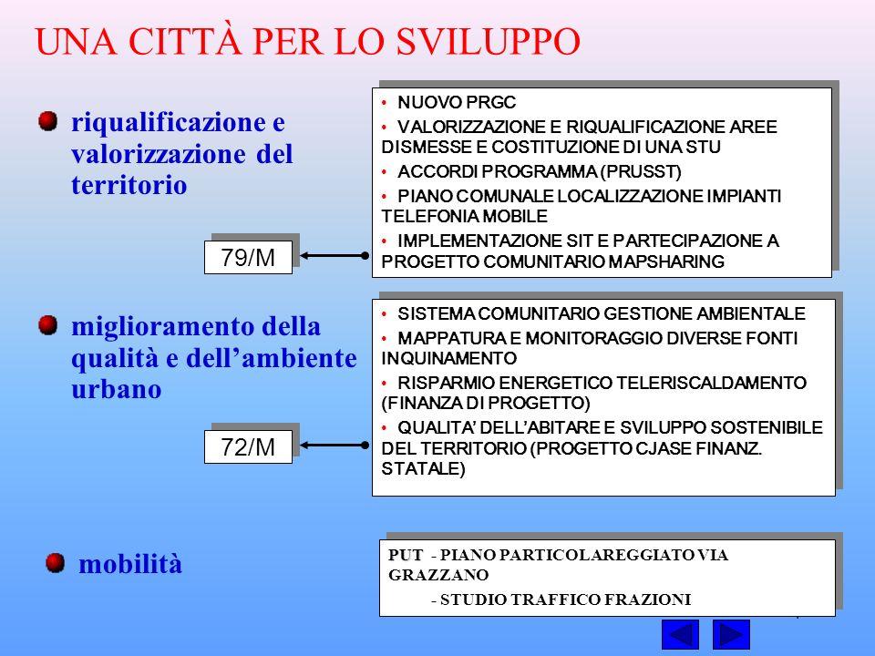 55 Diapositiva sommario (cont.) Incidenza dellindebitamento sulle Entrate correnti