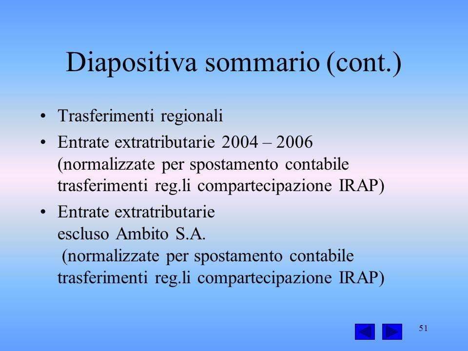 51 Diapositiva sommario (cont.) Trasferimenti regionali Entrate extratributarie 2004 – 2006 (normalizzate per spostamento contabile trasferimenti reg.li compartecipazione IRAP) Entrate extratributarie escluso Ambito S.A.