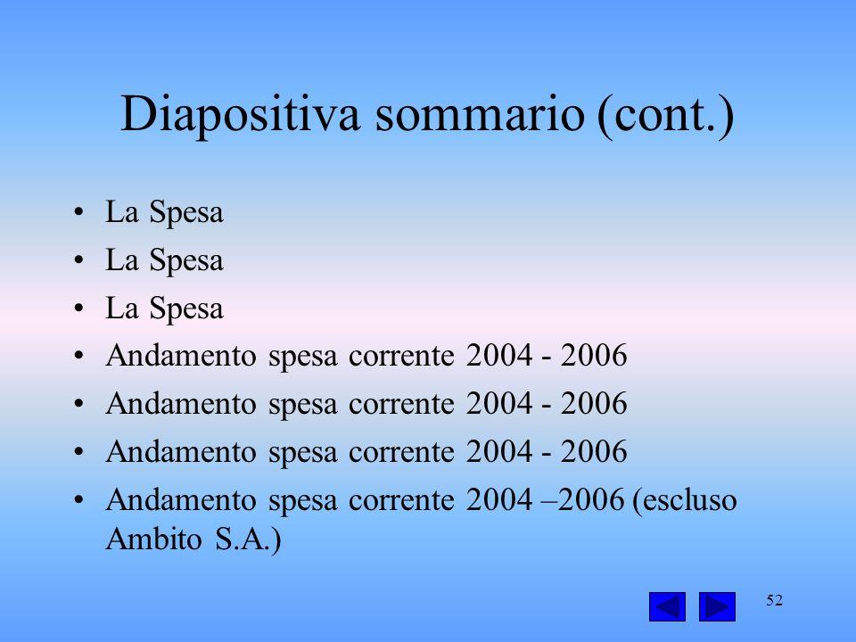 52 Diapositiva sommario (cont.) La Spesa Andamento spesa corrente 2004 - 2006 Andamento spesa corrente 2004 –2006 (escluso Ambito S.A.)