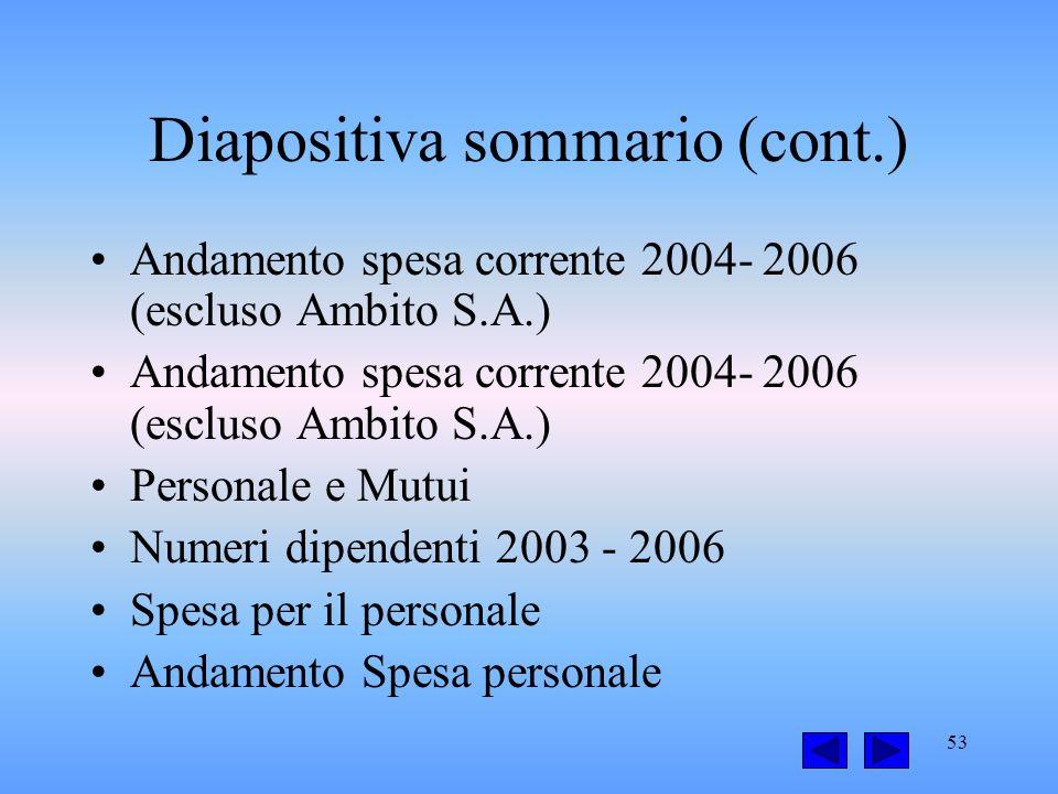 53 Diapositiva sommario (cont.) Andamento spesa corrente 2004- 2006 (escluso Ambito S.A.) Personale e Mutui Numeri dipendenti 2003 - 2006 Spesa per il personale Andamento Spesa personale