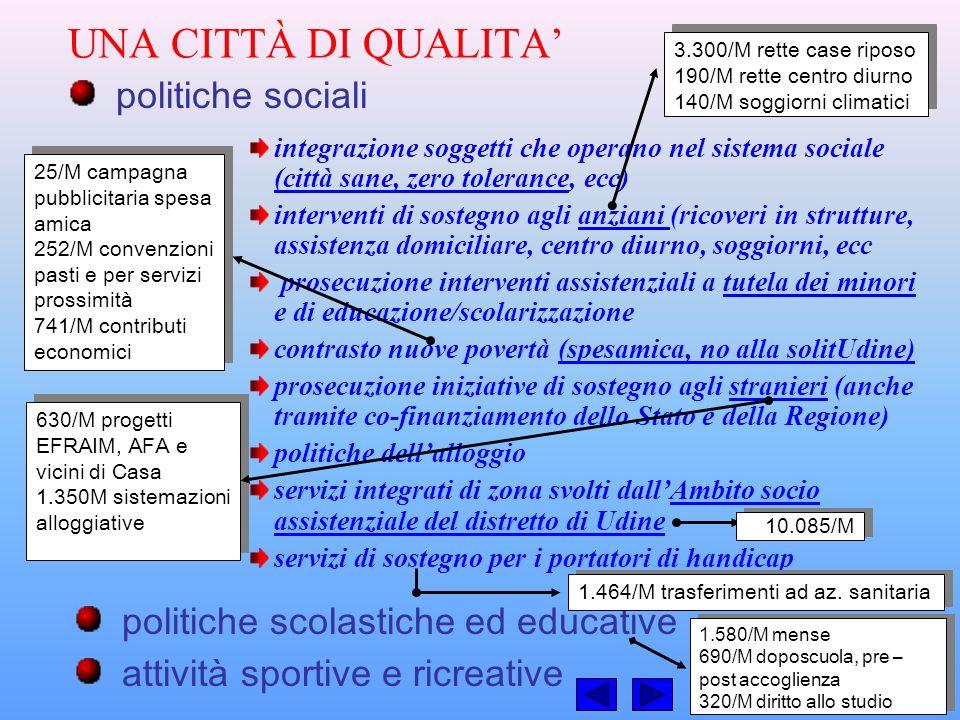 17 Autonomia Impositiva (con dati normalizzati) Titolo I x 100 Titolo I + II + III