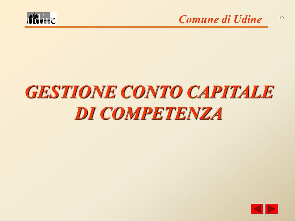 Comune di Udine 15 GESTIONE CONTO CAPITALE DI COMPETENZA
