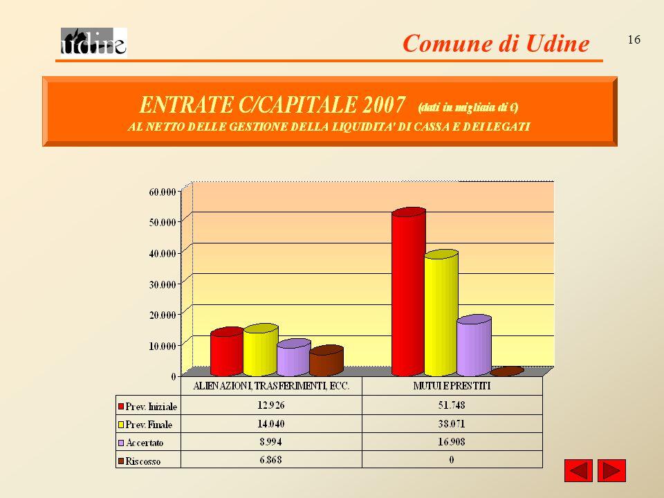 Comune di Udine 16