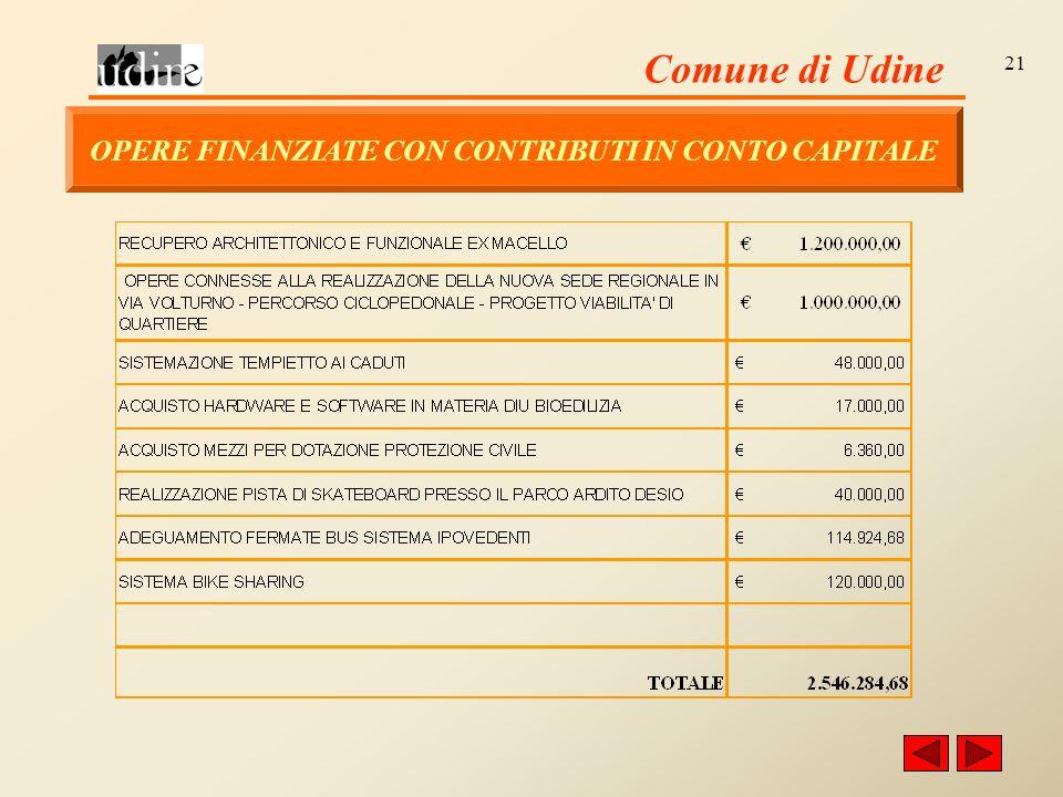 Comune di Udine 21 OPERE FINANZIATE CON CONTRIBUTI IN CONTO CAPITALE