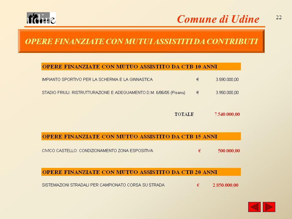 Comune di Udine 22 OPERE FINANZIATE CON MUTUI ASSISTITI DA CONTRIBUTI