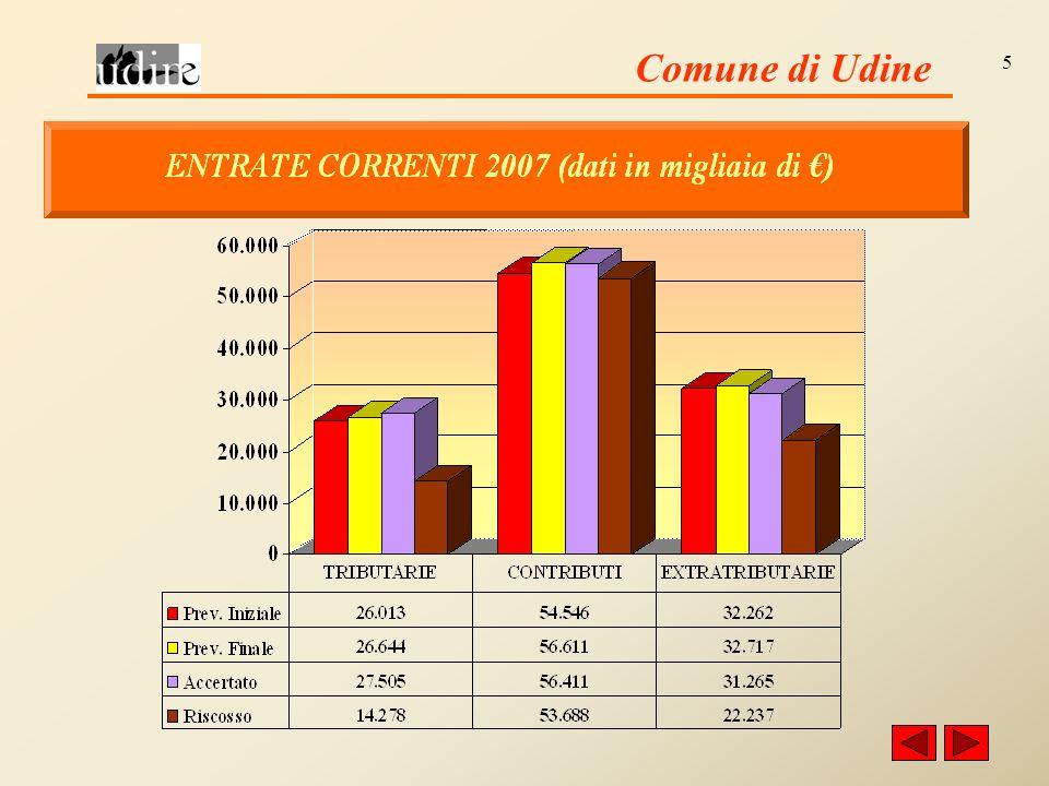 Comune di Udine 5
