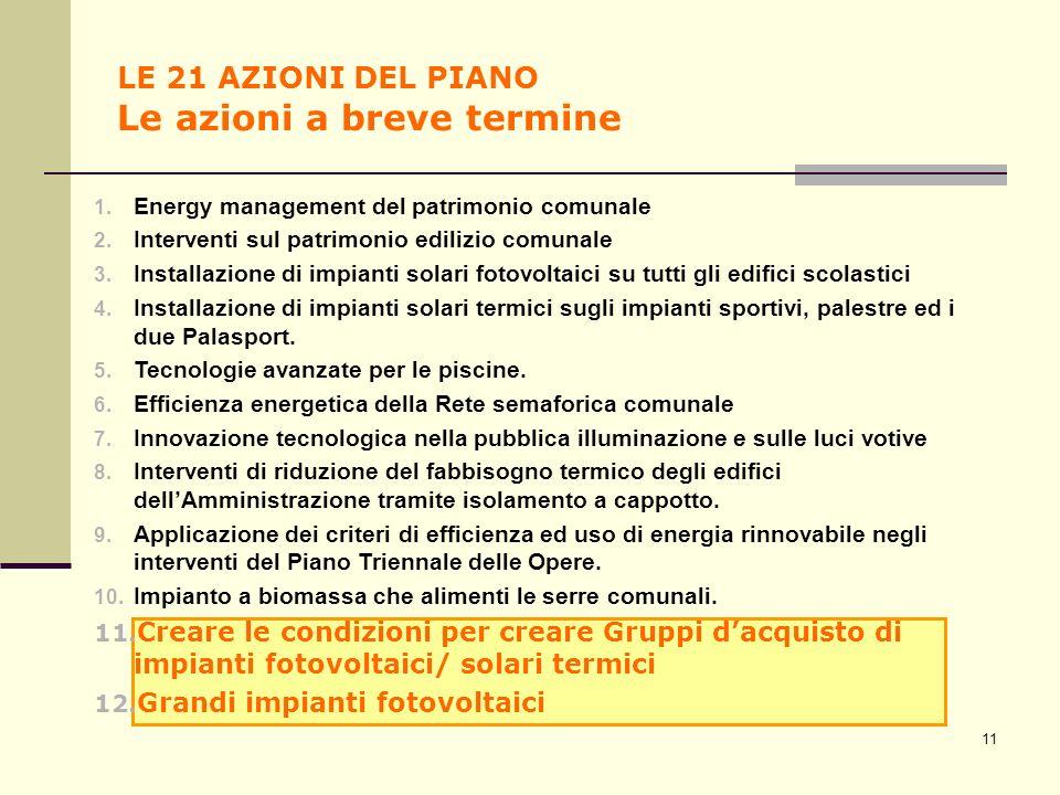 LE 21 AZIONI DEL PIANO Le azioni a breve termine 11 1. Energy management del patrimonio comunale 2. Interventi sul patrimonio edilizio comunale 3. Ins