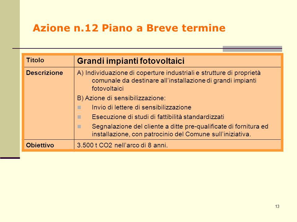 Azione n.12 Piano a Breve termine Titolo Grandi impianti fotovoltaici DescrizioneA) Individuazione di coperture industriali e strutture di proprietà c