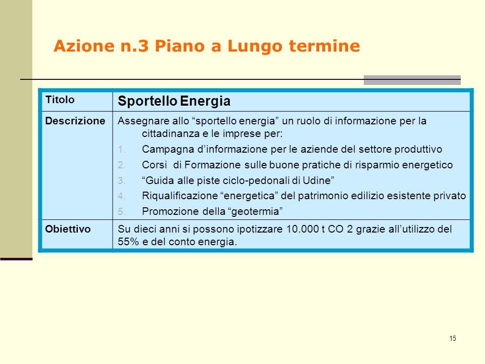 Azione n.3 Piano a Lungo termine Titolo Sportello Energia DescrizioneAssegnare allo sportello energia un ruolo di informazione per la cittadinanza e le imprese per: 1.