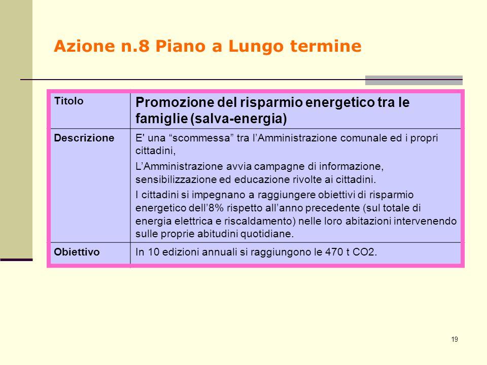 Azione n.8 Piano a Lungo termine Titolo Promozione del risparmio energetico tra le famiglie (salva-energia) DescrizioneE' una scommessa tra lAmministr
