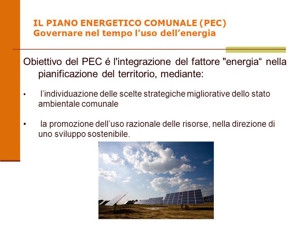 IL PIANO ENERGETICO COMUNALE (PEC) Governare nel tempo luso dellenergia Obiettivo del PEC é l integrazione del fattore energia nella pianificazione del territorio, mediante: lindividuazione delle scelte strategiche migliorative dello stato ambientale comunale la promozione delluso razionale delle risorse, nella direzione di uno sviluppo sostenibile.
