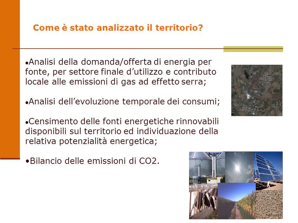 Come è stato analizzato il territorio? l Analisi della domanda/offerta di energia per fonte, per settore finale dutilizzo e contributo locale alle emi