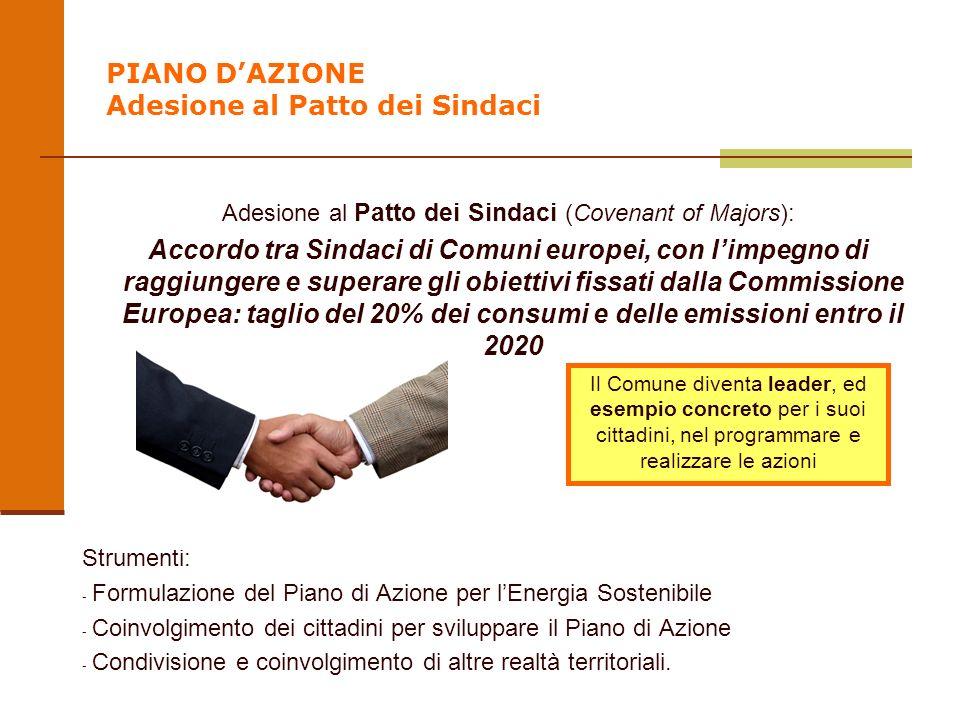 PIANO DAZIONE Adesione al Patto dei Sindaci Adesione al Patto dei Sindaci (Covenant of Majors): Accordo tra Sindaci di Comuni europei, con limpegno di raggiungere e superare gli obiettivi fissati dalla Commissione Europea: taglio del 20% dei consumi e delle emissioni entro il 2020 Strumenti: - Formulazione del Piano di Azione per lEnergia Sostenibile - Coinvolgimento dei cittadini per sviluppare il Piano di Azione - Condivisione e coinvolgimento di altre realtà territoriali.