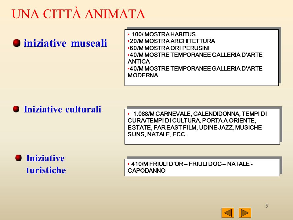 5 UNA CITTÀ ANIMATA iniziative museali 100/ MOSTRA HABITUS 20/M MOSTRA ARCHITETTURA 60/M MOSTRA ORI PERUSINI 40/M MOSTRE TEMPORANEE GALLERIA DARTE ANT