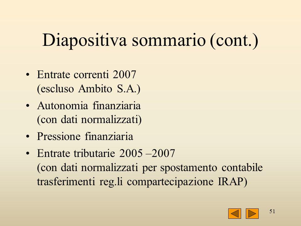 51 Diapositiva sommario (cont.) Entrate correnti 2007 (escluso Ambito S.A.) Autonomia finanziaria (con dati normalizzati) Pressione finanziaria Entrat