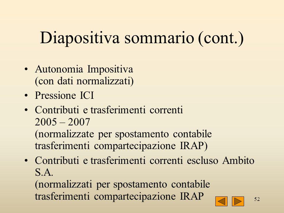52 Diapositiva sommario (cont.) Autonomia Impositiva (con dati normalizzati) Pressione ICI Contributi e trasferimenti correnti 2005 – 2007 (normalizza