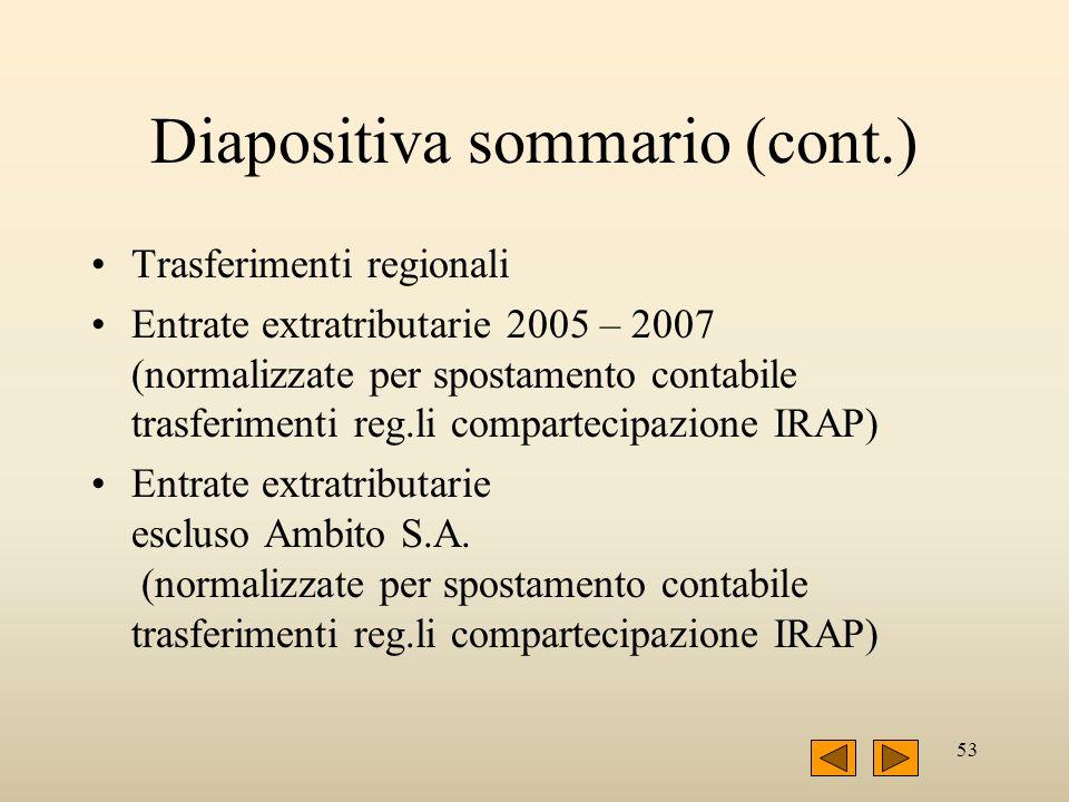 53 Diapositiva sommario (cont.) Trasferimenti regionali Entrate extratributarie 2005 – 2007 (normalizzate per spostamento contabile trasferimenti reg.