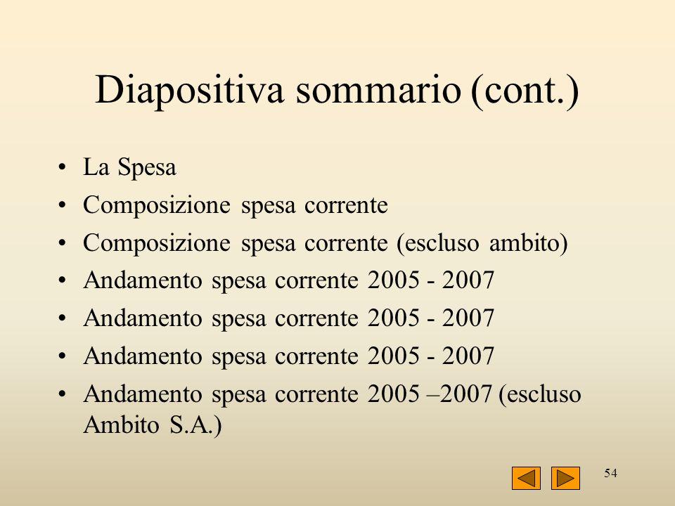 54 Diapositiva sommario (cont.) La Spesa Composizione spesa corrente Composizione spesa corrente (escluso ambito) Andamento spesa corrente 2005 - 2007