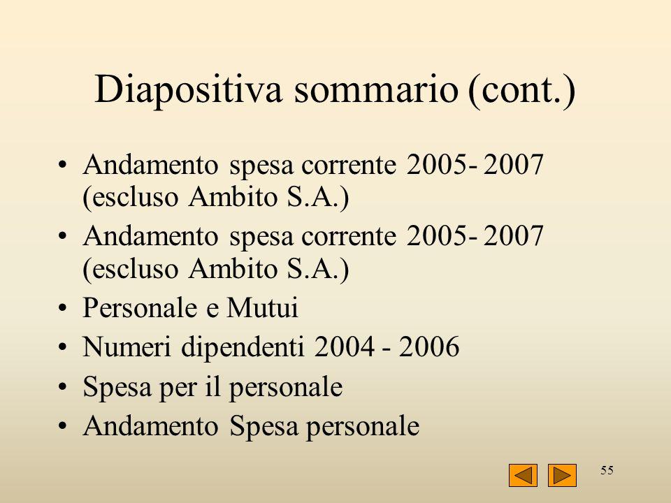 55 Diapositiva sommario (cont.) Andamento spesa corrente 2005- 2007 (escluso Ambito S.A.) Personale e Mutui Numeri dipendenti 2004 - 2006 Spesa per il