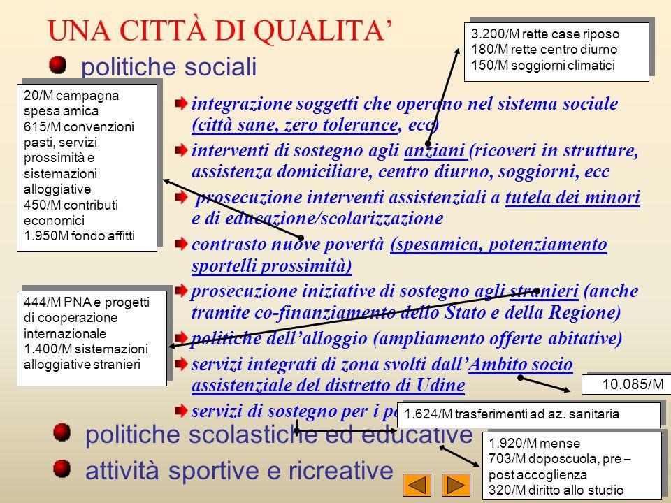 7 UNA CITTÀ DI QUALITA integrazione soggetti che operano nel sistema sociale (città sane, zero tolerance, ecc) interventi di sostegno agli anziani (ri
