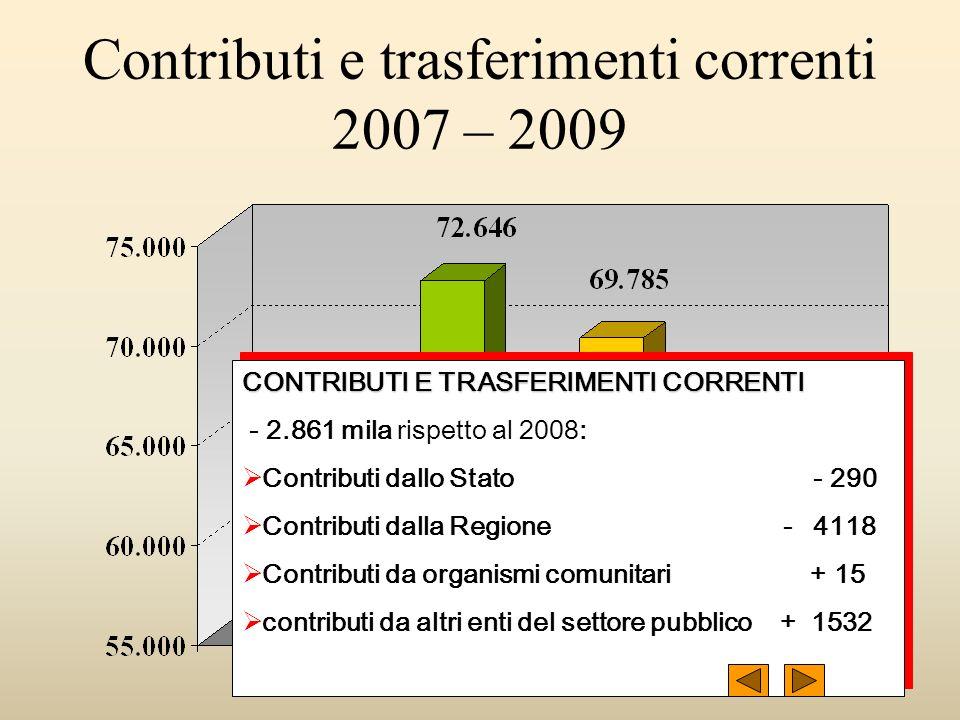 11 Contributi e trasferimenti correnti 2007 – 2009 CONTRIBUTI E TRASFERIMENTI CORRENTI - 2.861 mila rispetto al 2008: Contributi dallo Stato - 290 Contributi dalla Regione - 4118 Contributi da organismi comunitari + 15 contributi da altri enti del settore pubblico + 1532 CONTRIBUTI E TRASFERIMENTI CORRENTI - 2.861 mila rispetto al 2008: Contributi dallo Stato - 290 Contributi dalla Regione - 4118 Contributi da organismi comunitari + 15 contributi da altri enti del settore pubblico + 1532