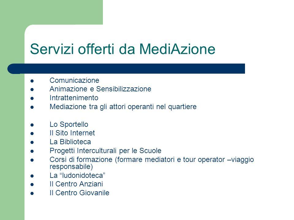 Servizi offerti da MediAzione Comunicazione Animazione e Sensibilizzazione Intrattenimento Mediazione tra gli attori operanti nel quartiere Lo Sportel