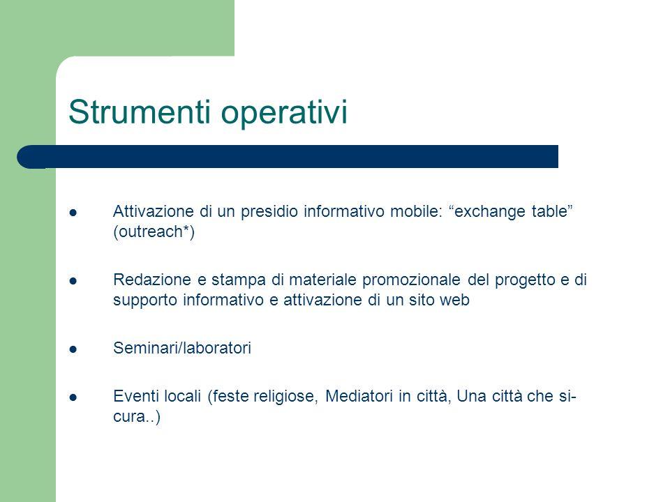 Strumenti operativi Attivazione di un presidio informativo mobile: exchange table (outreach*) Redazione e stampa di materiale promozionale del progett