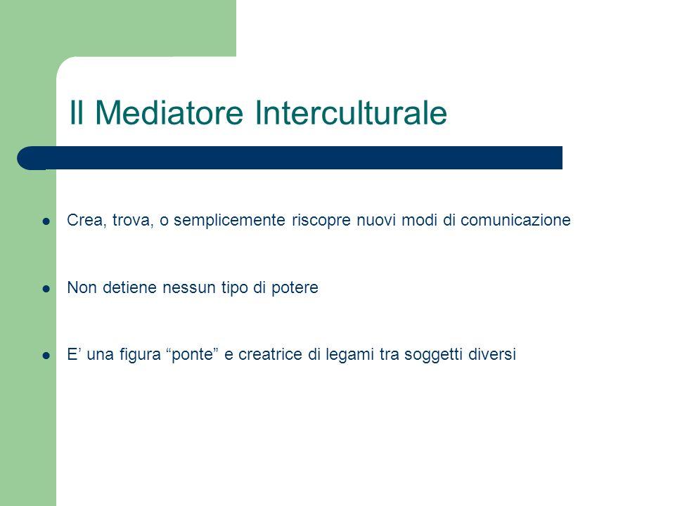 Il Mediatore Interculturale Crea, trova, o semplicemente riscopre nuovi modi di comunicazione Non detiene nessun tipo di potere E una figura ponte e c