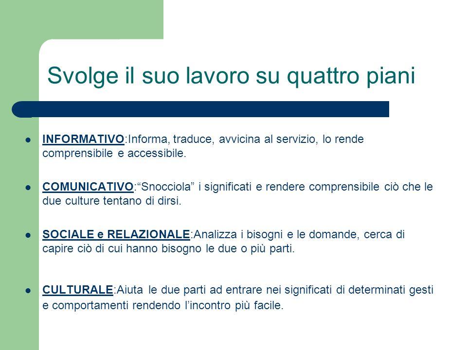 INFORMATIVO:Informa, traduce, avvicina al servizio, lo rende comprensibile e accessibile. COMUNICATIVO:Snocciola i significati e rendere comprensibile