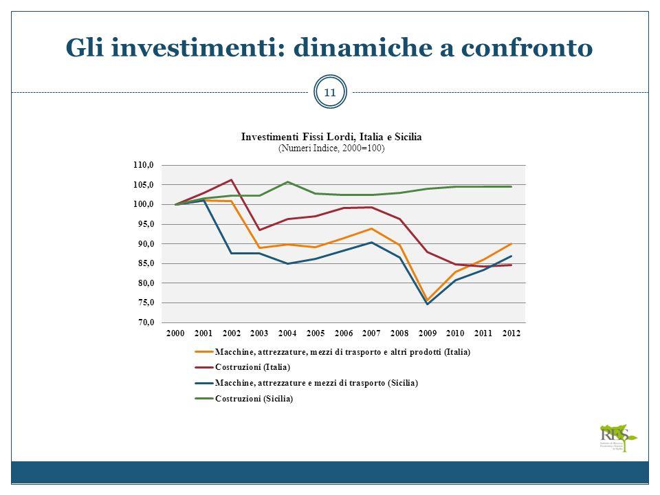 Gli investimenti: dinamiche a confronto 11