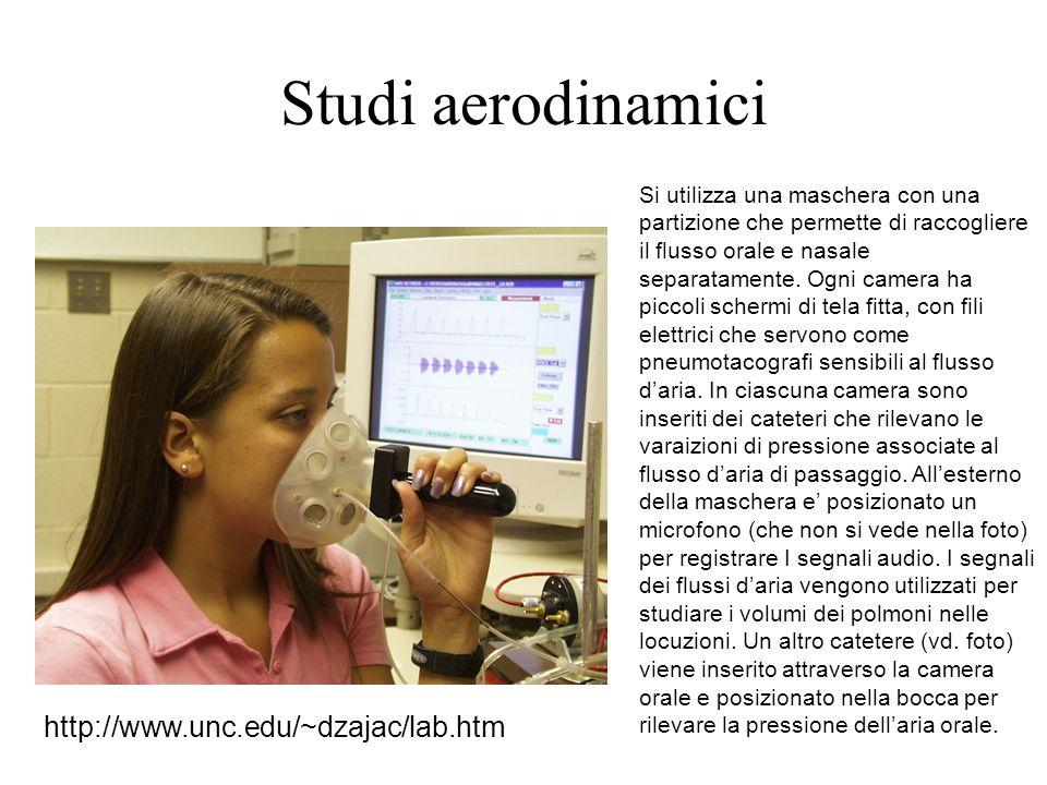Studi aerodinamici http://www.unc.edu/~dzajac/lab.htm Si utilizza una maschera con una partizione che permette di raccogliere il flusso orale e nasale