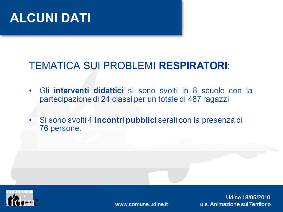 u.s. Animazione sul Territorio Udine 18/05/2010 www.comune.udine.it ALCUNI DATI TEMATICA SUI PROBLEMI RESPIRATORI: Gli interventi didattici si sono sv