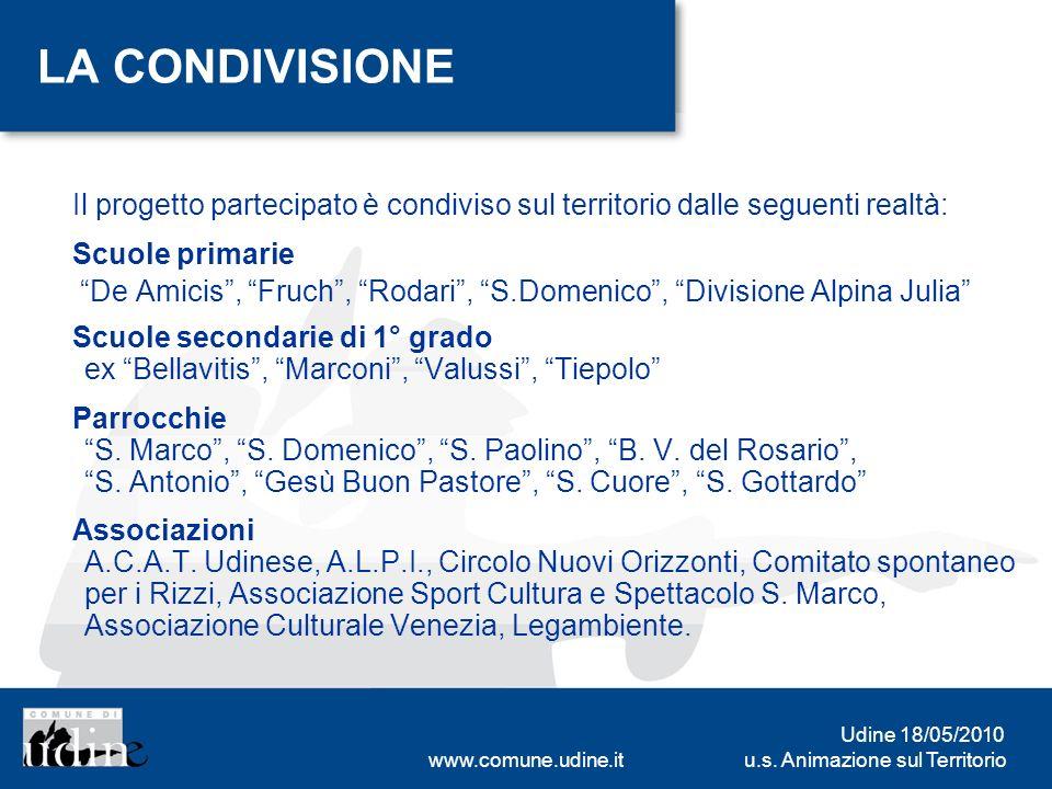 u.s. Animazione sul Territorio Udine 18/05/2010 www.comune.udine.it LA CONDIVISIONE Il progetto partecipato è condiviso sul territorio dalle seguenti