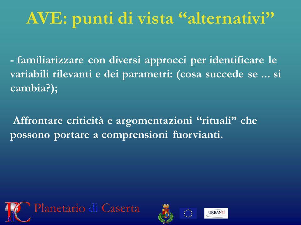 AVE: punti di vista alternativi - familiarizzare con diversi approcci per identificare le variabili rilevanti e dei parametri: (cosa succede se...