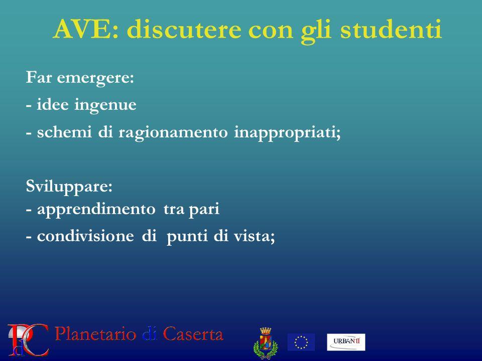 AVE: discutere con gli studenti Far emergere: - idee ingenue - schemi di ragionamento inappropriati; Sviluppare: - apprendimento tra pari - condivisione di punti di vista;