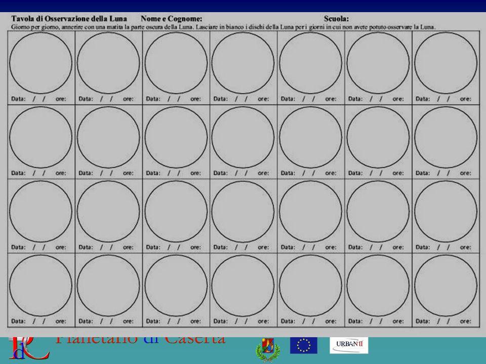 Alla scoperta del tempo Osservazione quotidiana della Luna disegnando il disco visibile della Luna (per circa 2 mesi)